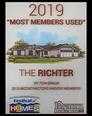 2019 Festival of Homes: Most Members Used